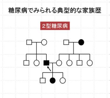 能宗研究室3